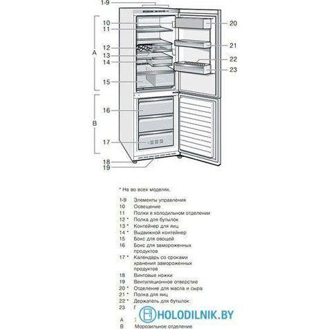 Bosch KGE36XW20R